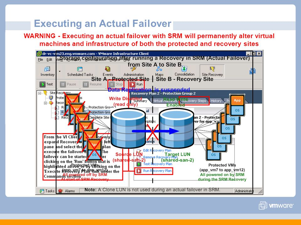 Executing an Actual Failover WARNING - Executing an actual failover with SRM will permanently alter virtual machines and infrastructure of both the pr