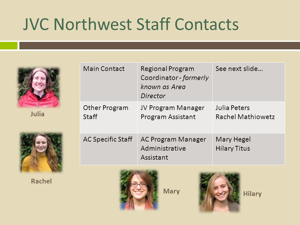 JVC Northwest Staff Contacts Main ContactRegional Program Coordinator - formerly known as Area Director See next slide… Other Program Staff JV Program
