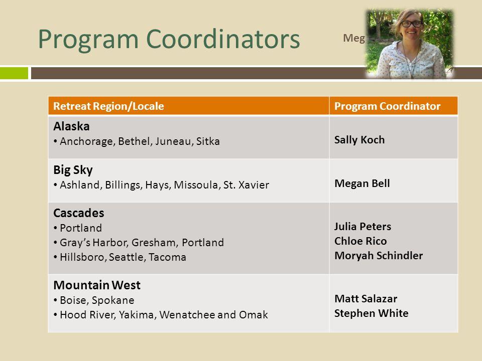 Program Coordinators Retreat Region/LocaleProgram Coordinator Alaska Anchorage, Bethel, Juneau, Sitka Sally Koch Big Sky Ashland, Billings, Hays, Miss