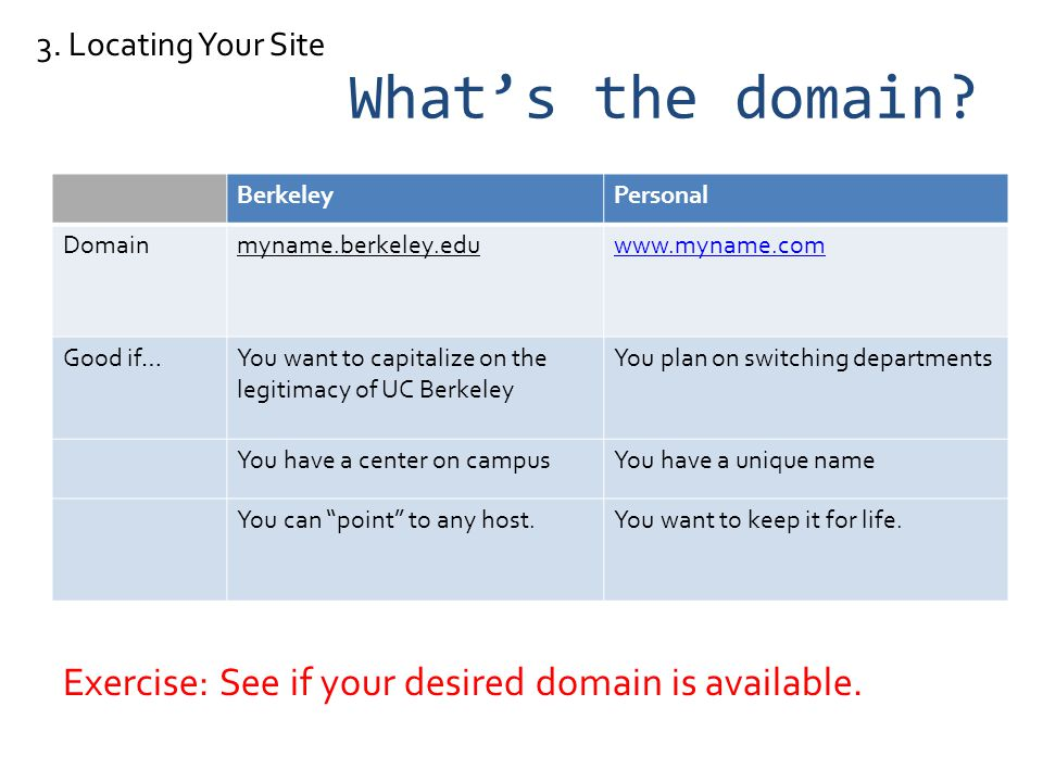Whats the domain.