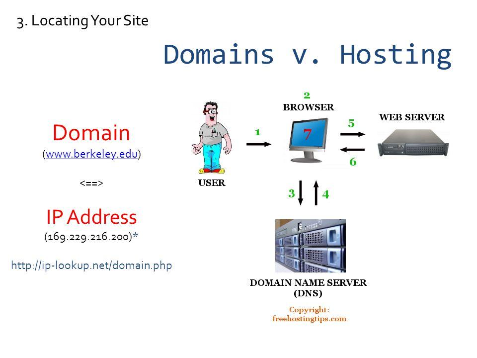 Domains v.