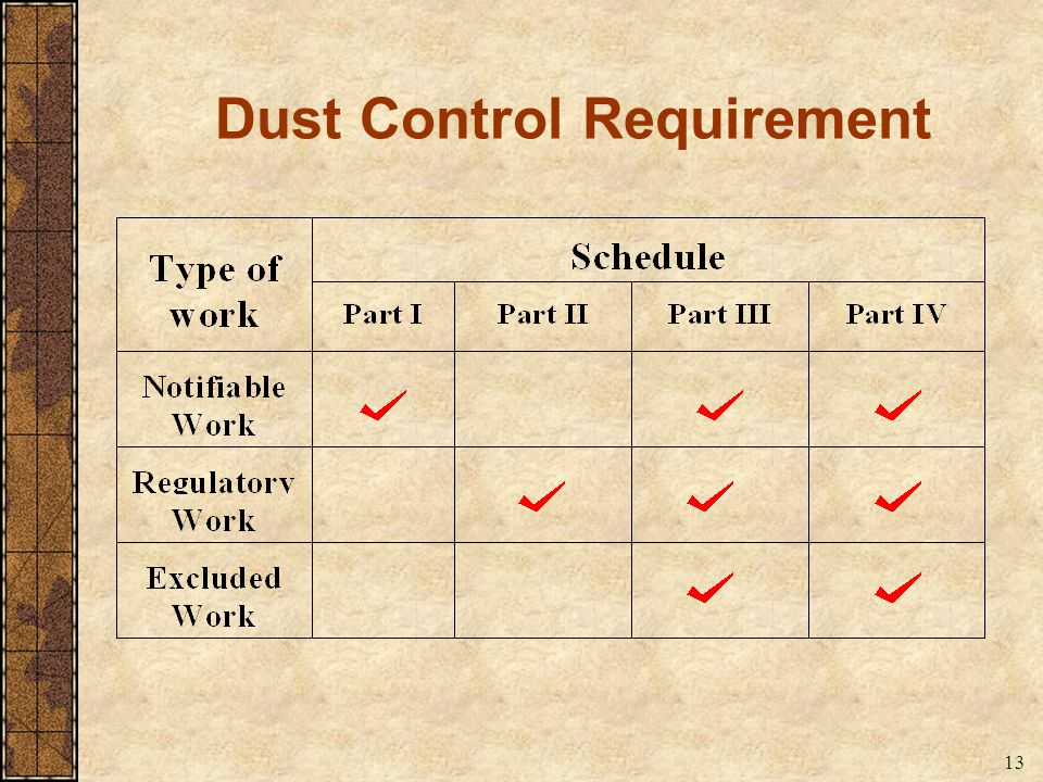 13 Dust Control Requirement
