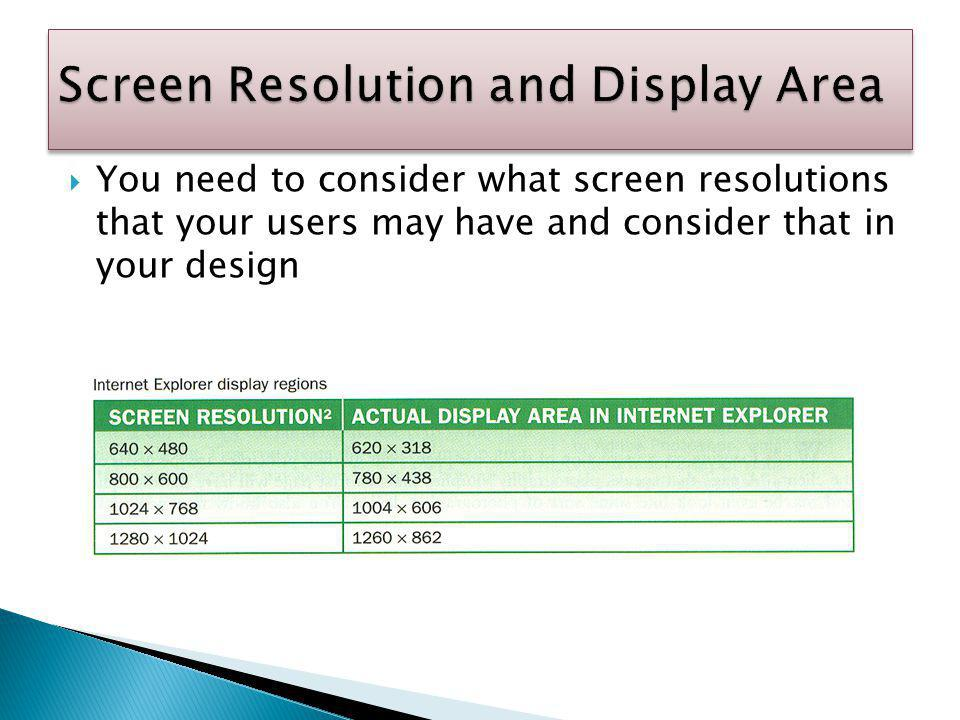 You need to consider what screen resolutions that your users may have and consider that in your design