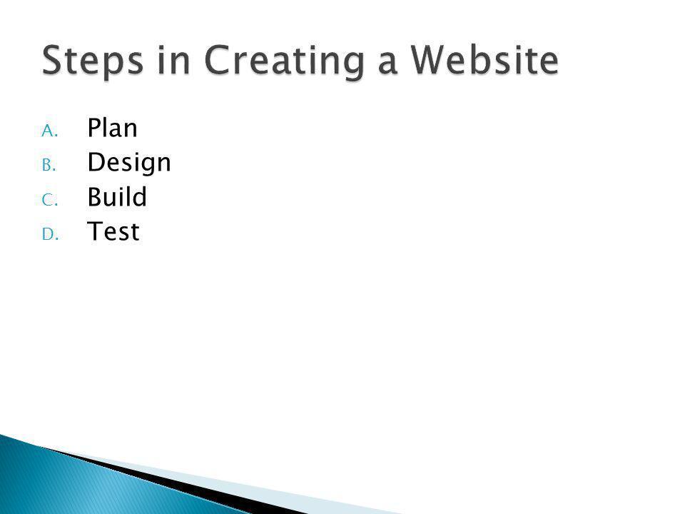 A. Plan B. Design C. Build D. Test