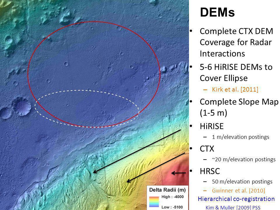 Overview of Dunes 5/12/1115 Golombek et al. [2012]