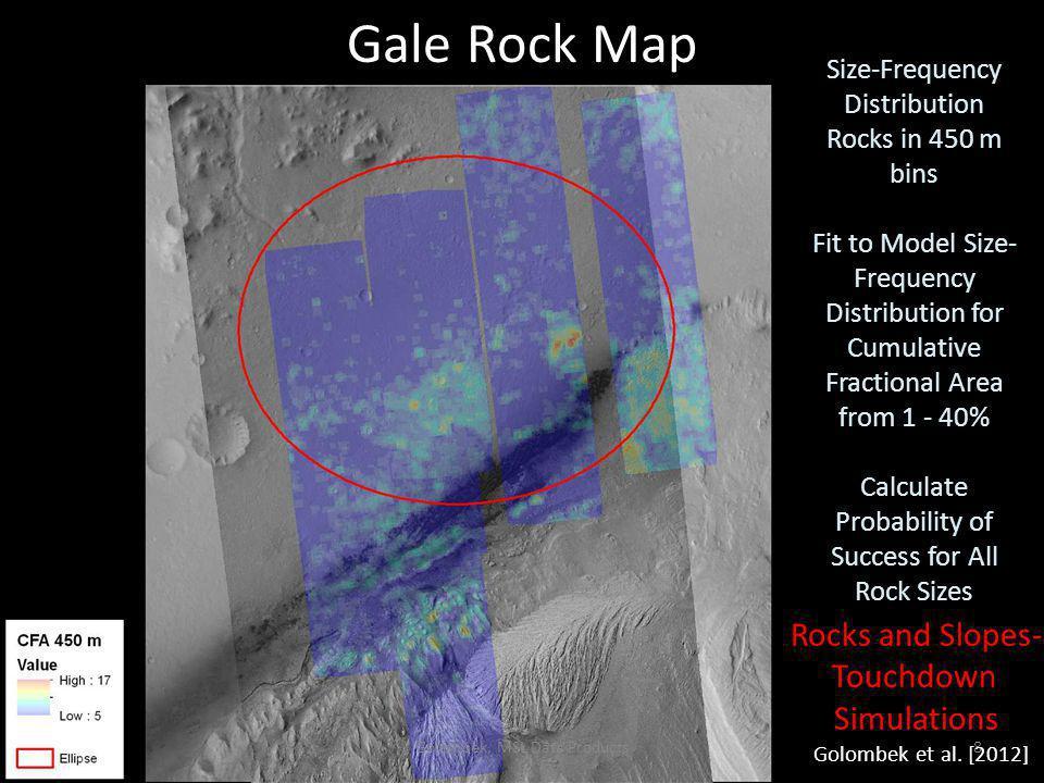 Thermal Inertia Gale Thermal Inertia Material Properties Fergason et al. [2012]