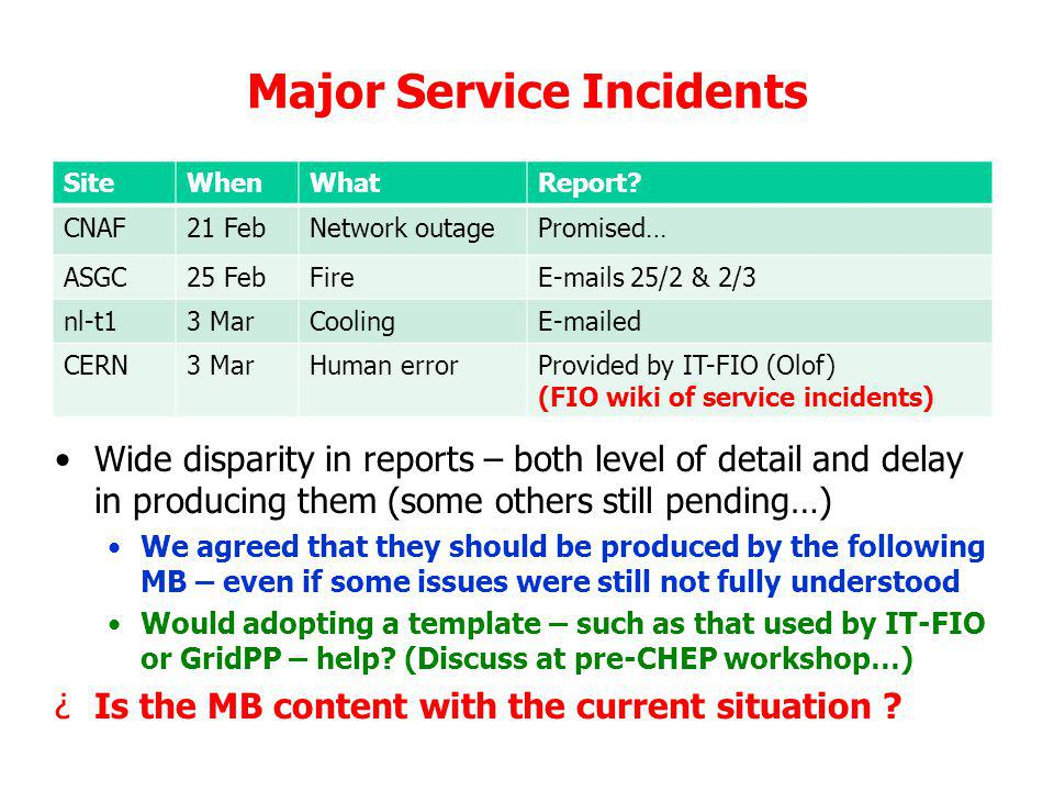 Major Service Incidents SiteWhenWhatReport.