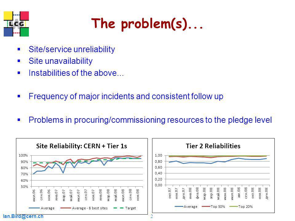 Ian.Bird@cern.ch 2 The problem(s)...