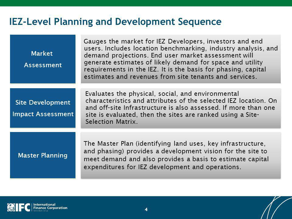 Market Assessment Gauges the market for IEZ Developers, investors and end users. Includes location benchmarking, industry analysis, and demand project