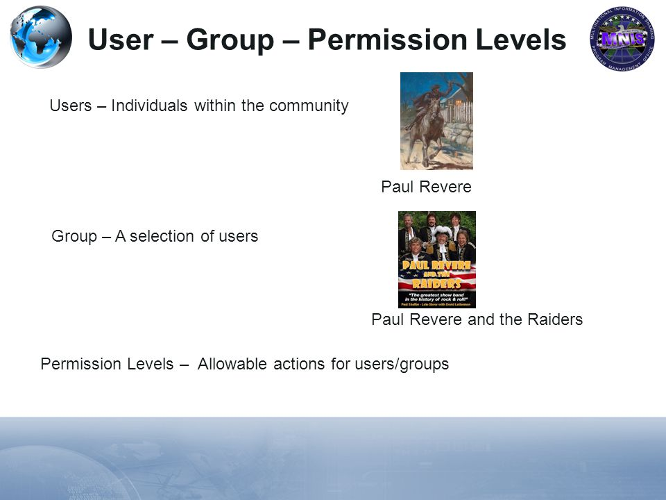 User – Group – Permission Levels Users – Individuals within the community Group – A selection of users Permission Levels – Allowable actions for users/groups Paul Revere Paul Revere and the Raiders