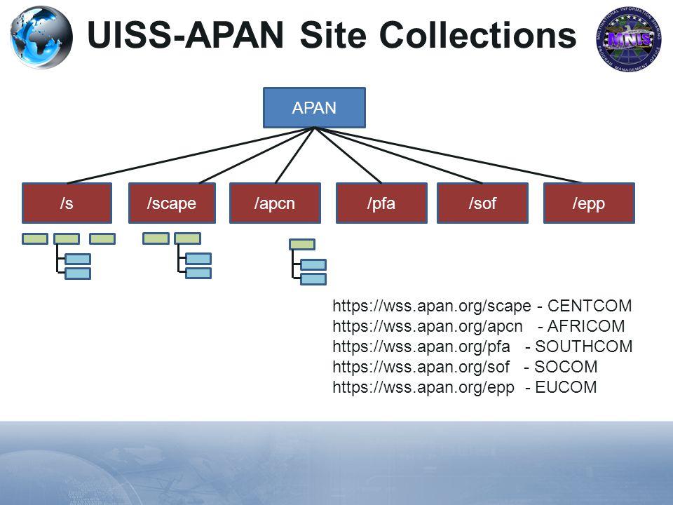 UISS-APAN Site Collections APAN /s/scape/apcn/pfa/sof/epp https://wss.apan.org/scape - CENTCOM https://wss.apan.org/apcn - AFRICOM https://wss.apan.org/pfa - SOUTHCOM https://wss.apan.org/sof - SOCOM https://wss.apan.org/epp - EUCOM
