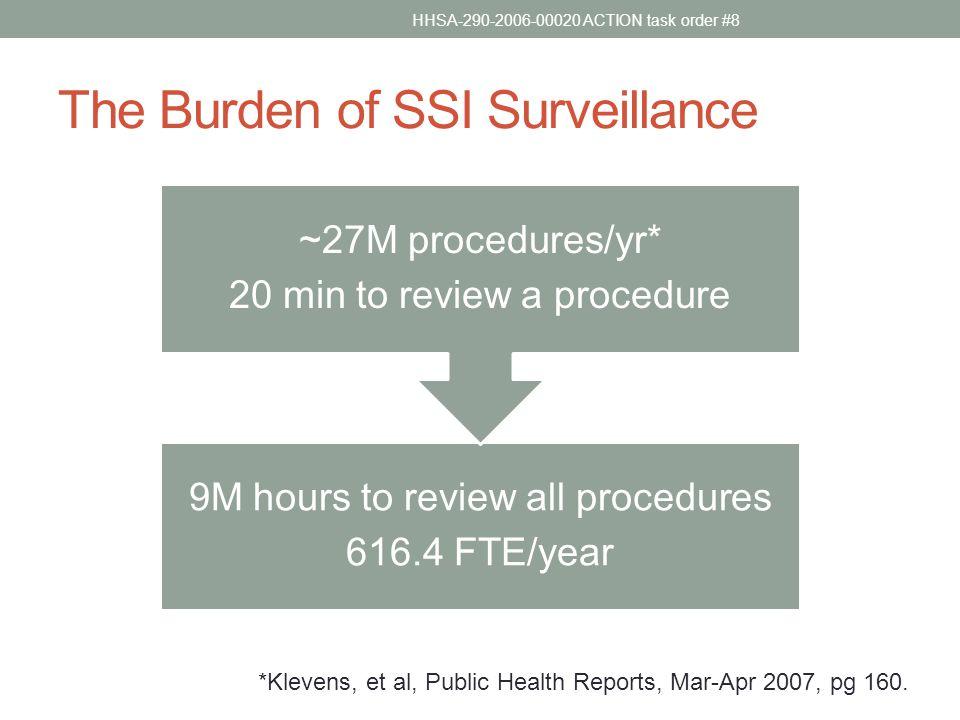 The Burden of SSI Surveillance *Klevens, et al, Public Health Reports, Mar-Apr 2007, pg 160. 9M hours to review all procedures 616.4 FTE/year ~27M pro