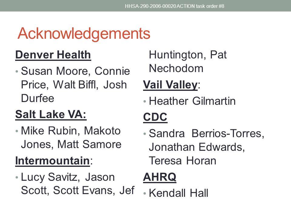 Acknowledgements Denver Health Susan Moore, Connie Price, Walt Biffl, Josh Durfee Salt Lake VA: Mike Rubin, Makoto Jones, Matt Samore Intermountain: L
