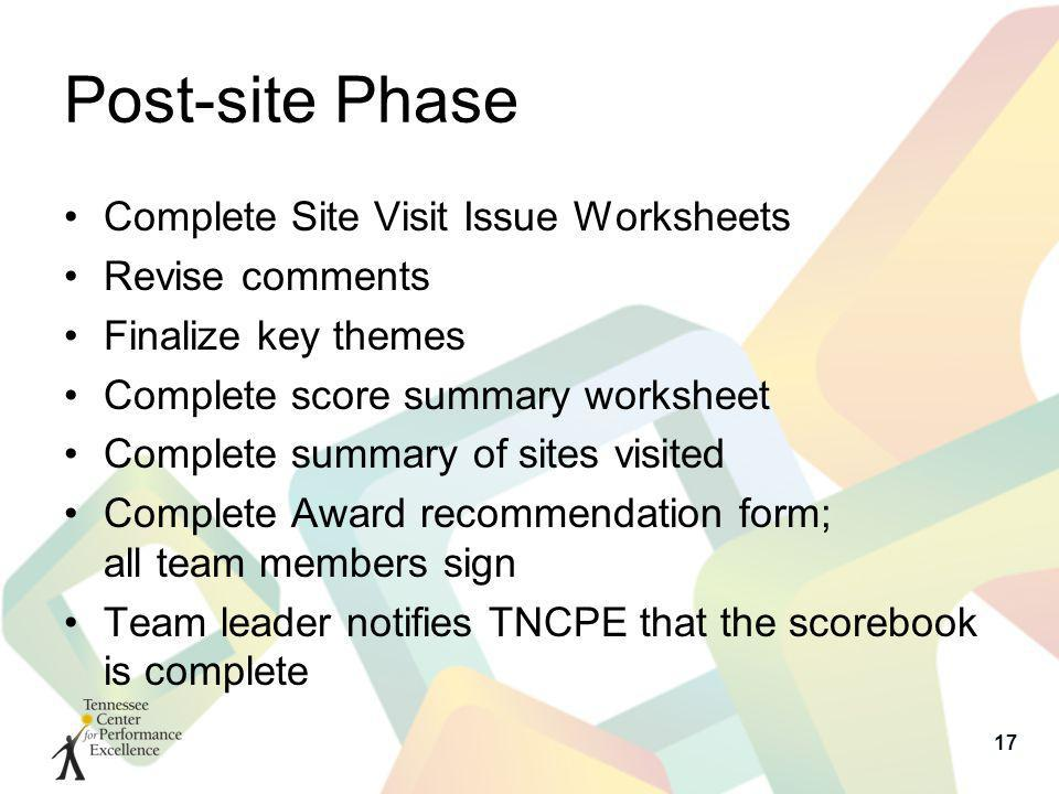 Post-site Phase Complete Site Visit Issue Worksheets Revise comments Finalize key themes Complete score summary worksheet Complete summary of sites visited Complete Award recommendation form; all team members sign Team leader notifies TNCPE that the scorebook is complete 17
