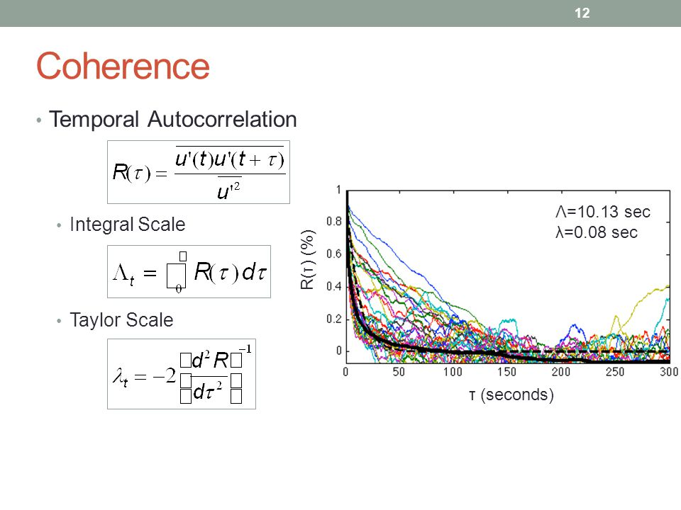 Coherence Temporal Autocorrelation Integral Scale Taylor Scale 12 τ (seconds) R(τ) (%) Λ=10.13 sec λ=0.08 sec