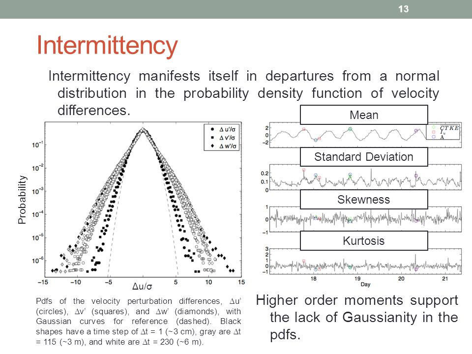 Intermittency Intermittency manifests itself in departures from a normal distribution in the probability density function of velocity differences.