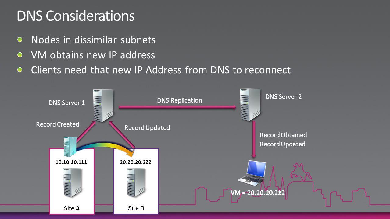 10.10.10.111 20.20.20.222 DNS Server 1 DNS Server 2 DNS Replication Record Created VM = 10.10.10.111 Record Updated VM = 20.20.20.222 Site A Site B Re