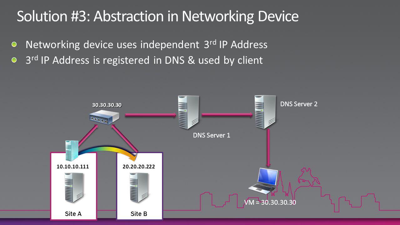 10.10.10.111 20.20.20.222 DNS Server 1 DNS Server 2 VM = 30.30.30.30 Site ASite B 30.30.30.30