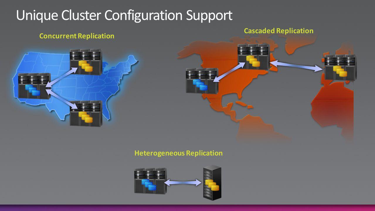 Concurrent Replication Cascaded Replication Heterogeneous Replication