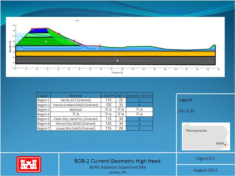 BOB-2 Current Geometry High Head BoRit Asbestos Superfund Site Ambler, PA Figure 4.5 August 2013 Legend FS= 0.93 Pennsylvania BoRit LayerMaterialγ (lb