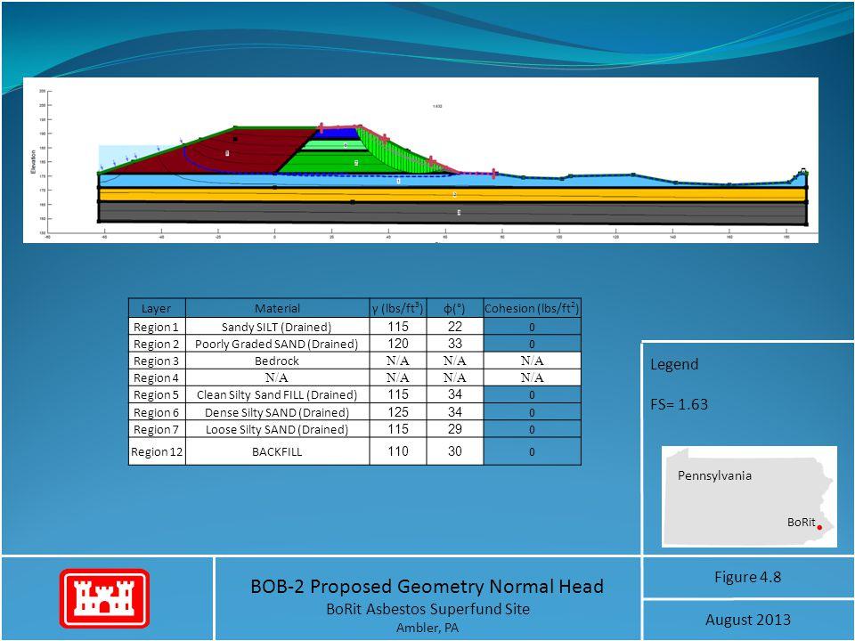 BOB-2 Proposed Geometry Normal Head BoRit Asbestos Superfund Site Ambler, PA Figure 4.8 August 2013 Legend FS= 1.63 Pennsylvania BoRit LayerMaterialγ