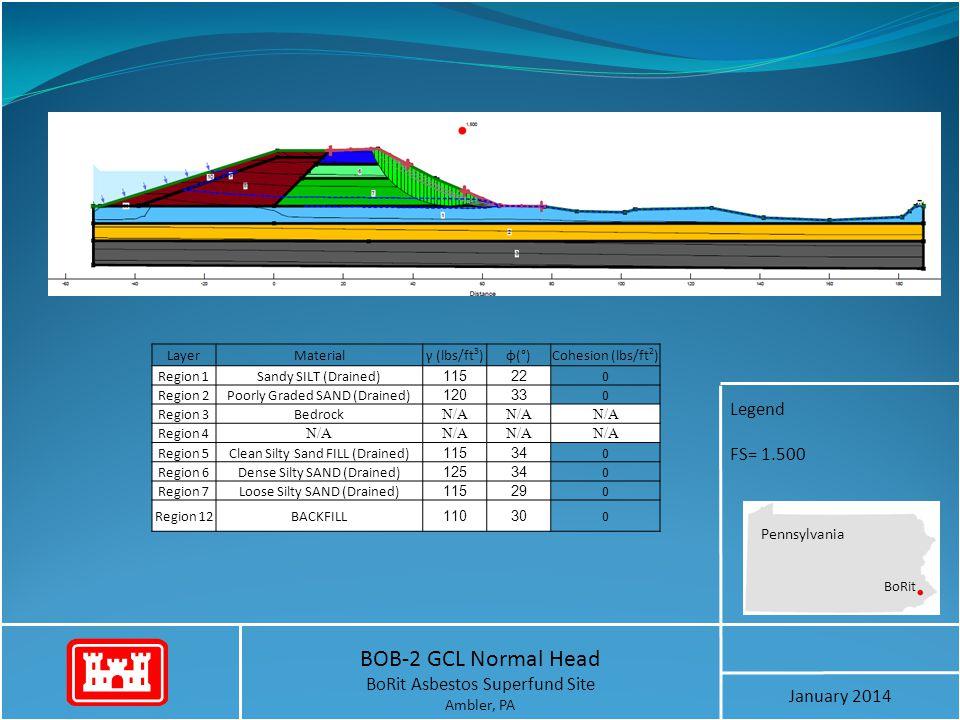 BOB-2 GCL Normal Head BoRit Asbestos Superfund Site Ambler, PA January 2014 Legend FS= 1.500 Pennsylvania BoRit LayerMaterialγ (lbs/ft 3 )φ(°)Cohesion