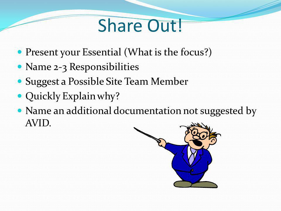 Share Out! Present your Essential (What is the focus?) Name 2-3 Responsibilities Suggest a Possible Site Team Member Quickly Explain why? Name an addi