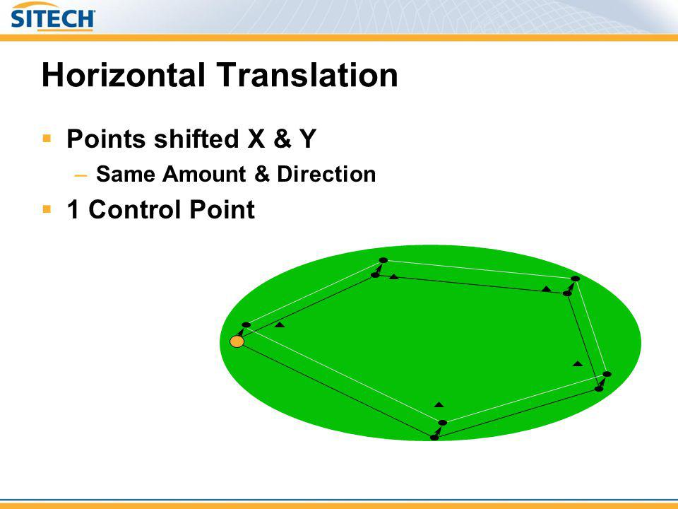 Horizontal Translation Points shifted X & Y –Same Amount & Direction 1 Control Point
