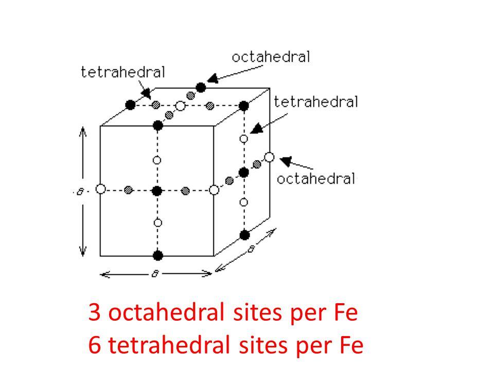 3 octahedral sites per Fe 6 tetrahedral sites per Fe