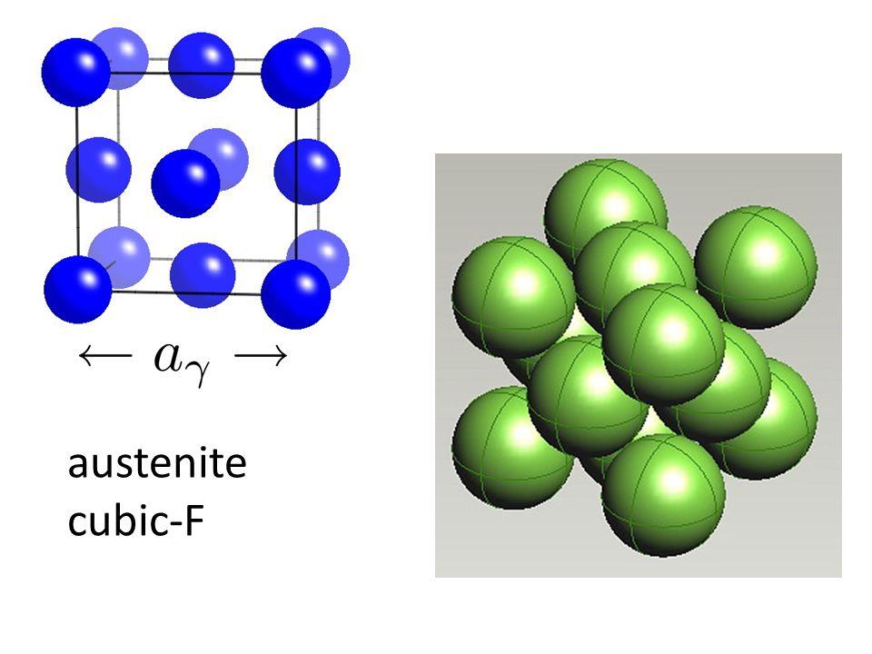 austenite cubic-F