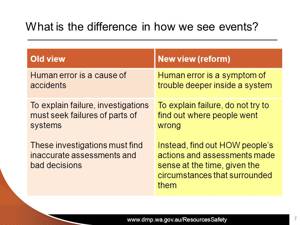 www.dmp.wa.gov.au/ResourcesSafety Changing who and why WHO? WHY? AT 8