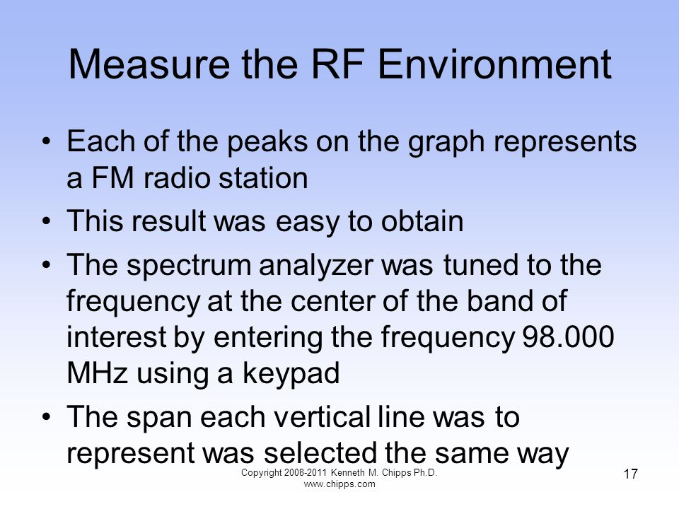 Measure the RF Environment Each of the peaks on the graph represents a FM radio station This result was easy to obtain The spectrum analyzer was tuned