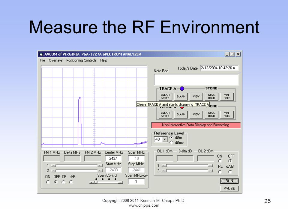 Measure the RF Environment Copyright 2008-2011 Kenneth M. Chipps Ph.D. www.chipps.com 25