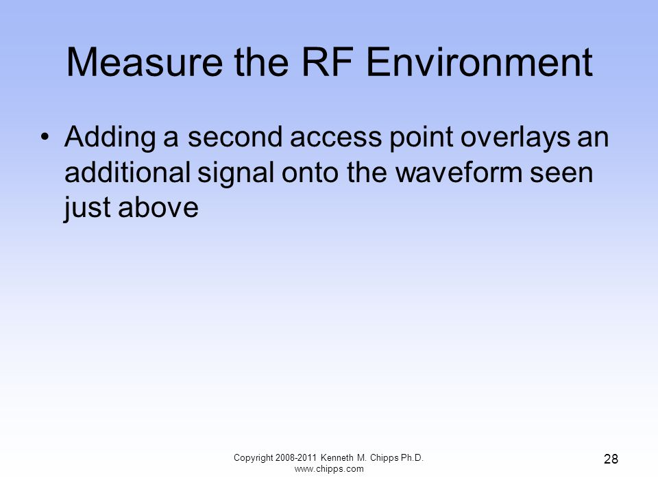 Measure the RF Environment Adding a second access point overlays an additional signal onto the waveform seen just above Copyright 2008-2011 Kenneth M.