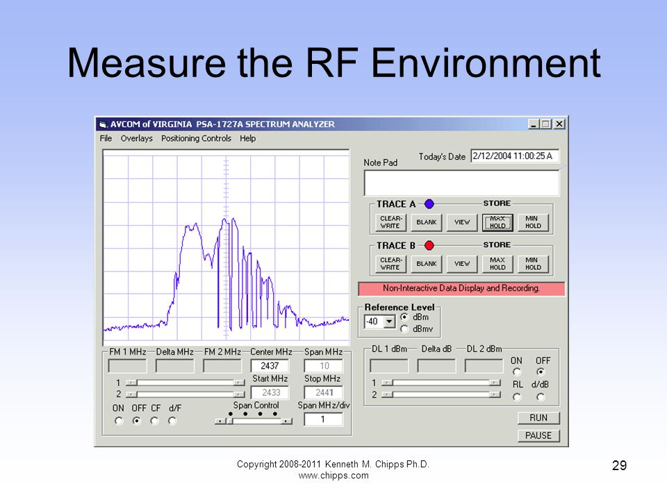 Measure the RF Environment Copyright 2008-2011 Kenneth M. Chipps Ph.D. www.chipps.com 29