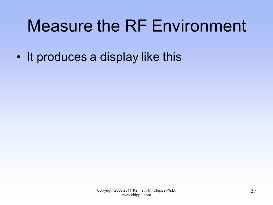 Measure the RF Environment It produces a display like this Copyright 2008-2011 Kenneth M. Chipps Ph.D. www.chipps.com 37