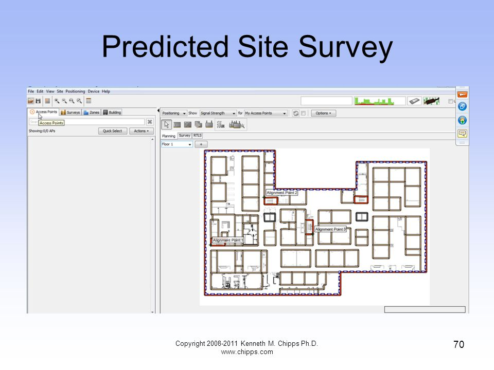 Predicted Site Survey Copyright 2008-2011 Kenneth M. Chipps Ph.D. www.chipps.com 70
