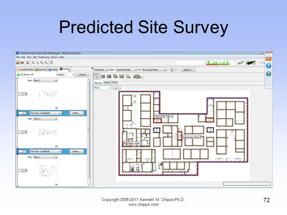 Predicted Site Survey Copyright 2008-2011 Kenneth M. Chipps Ph.D. www.chipps.com 72