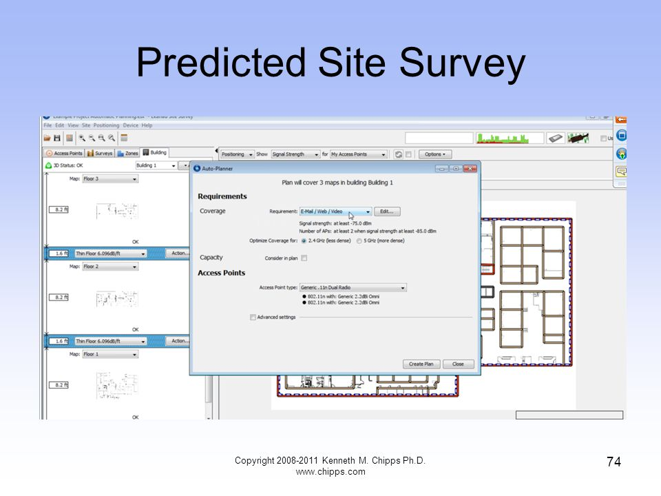 Predicted Site Survey Copyright 2008-2011 Kenneth M. Chipps Ph.D. www.chipps.com 74