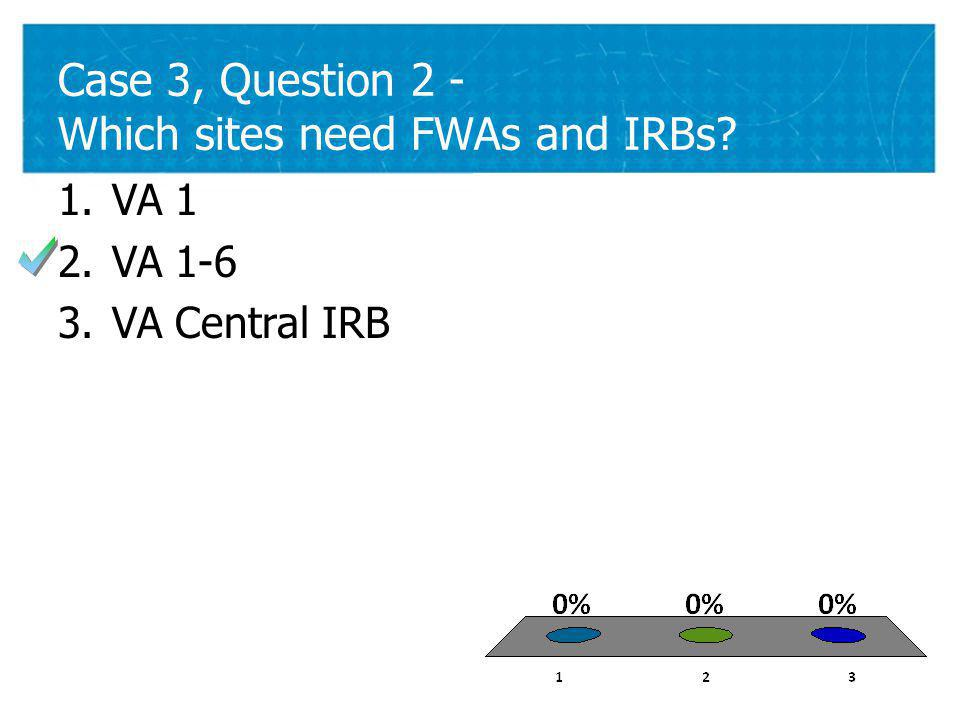 30 Case 3, Question 2 - Which sites need FWAs and IRBs 30 1.VA 1 2.VA 1-6 3.VA Central IRB