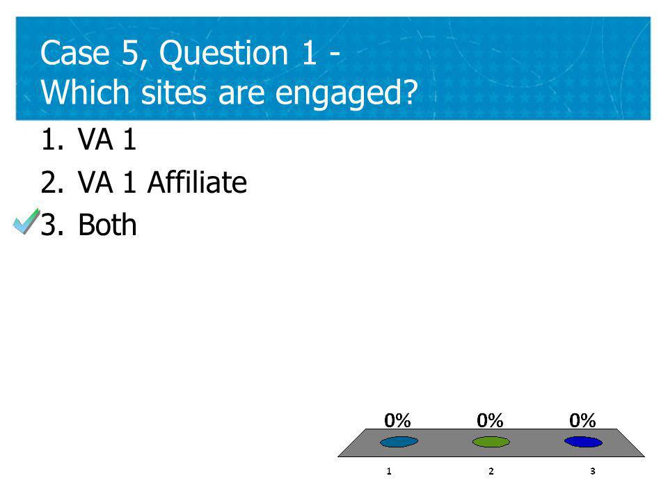 37 Case 5, Question 1 - Which sites are engaged 37 1.VA 1 2.VA 1 Affiliate 3.Both