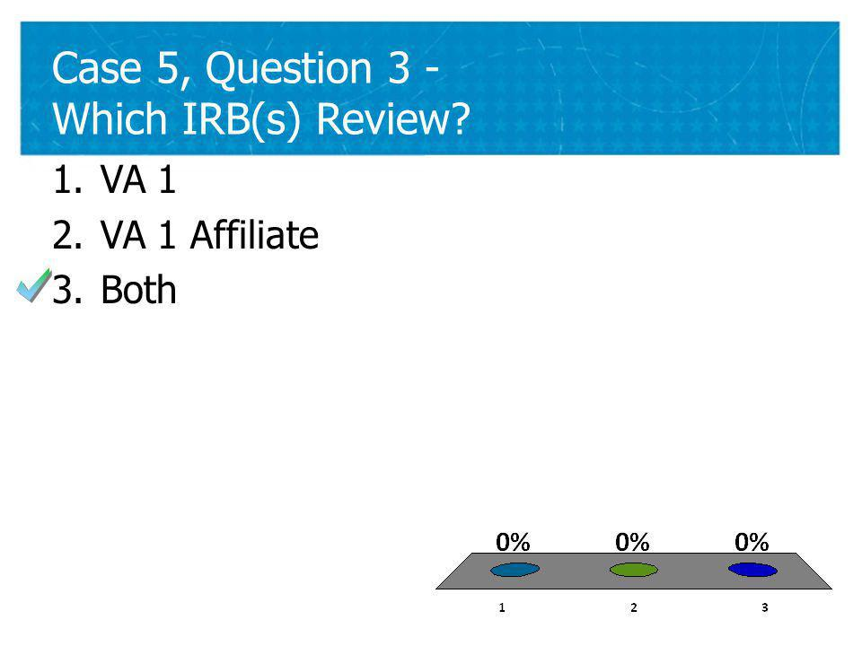 39 Case 5, Question 3 - Which IRB(s) Review 39 1.VA 1 2.VA 1 Affiliate 3.Both