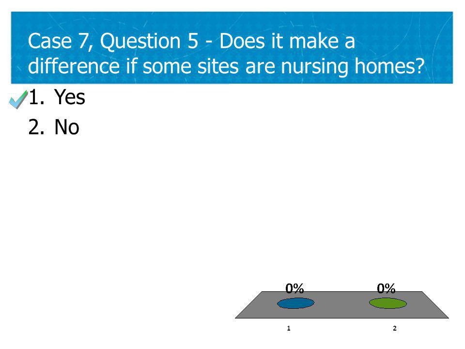 51 Case 7, Question 5 - Does it make a difference if some sites are nursing homes 51 1.Yes 2.No
