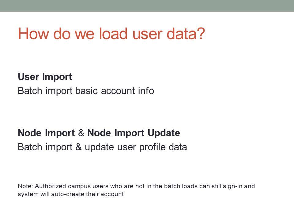 How do we load user data.