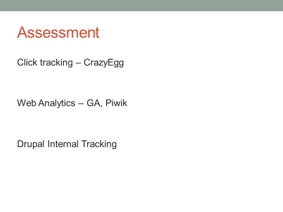 Assessment Click tracking – CrazyEgg Web Analytics – GA, Piwik Drupal Internal Tracking