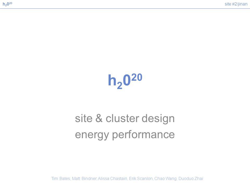 site #2/jinanh 2 0 20 site & cluster design energy performance Tim Bates, Matt Bindner, Alissa Chastain, Erik Scanlon, Chao Wang, Duoduo Zhai