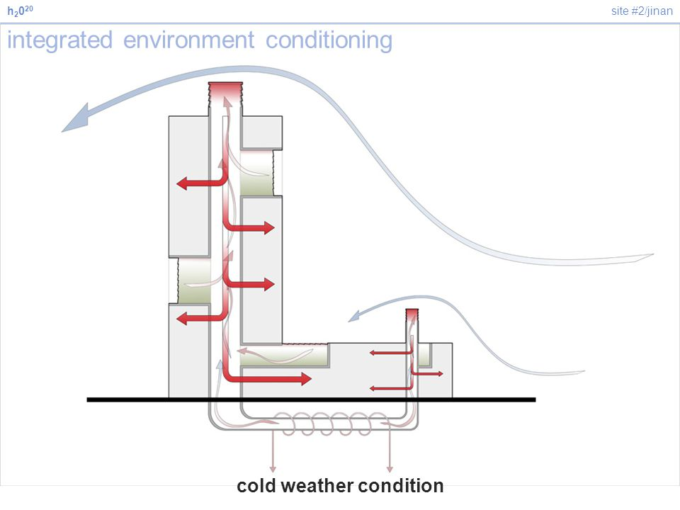 site #2/jinanh 2 0 20 integrated environment conditioning cold weather condition