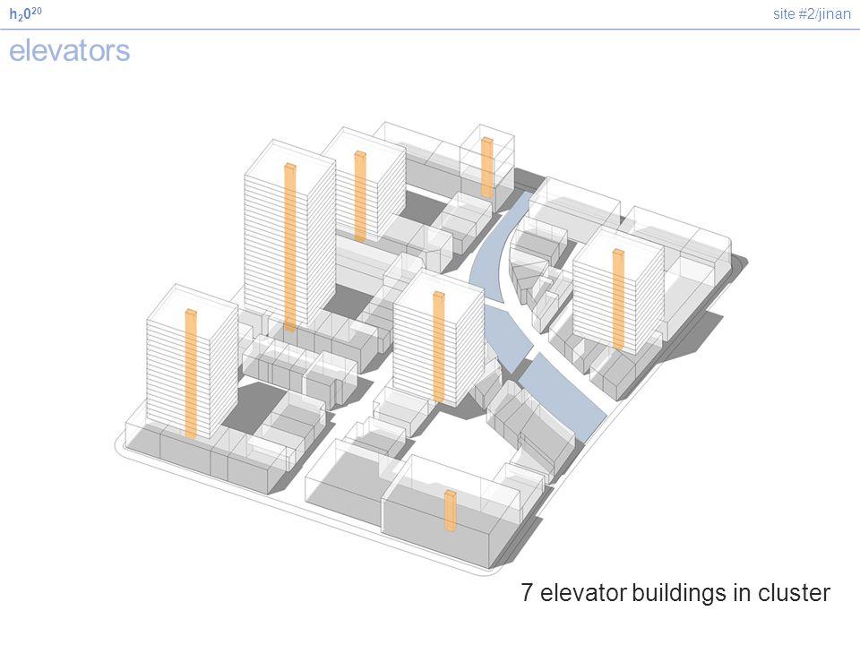site #2/jinanh 2 0 20 elevators 7 elevator buildings in cluster