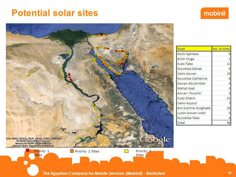 10 The Egyptian Company for Mobile Services (Mobinil) - Restricted Potential solar sites Priority 1 Sites Priority 2 Sites Priority 3 Sites