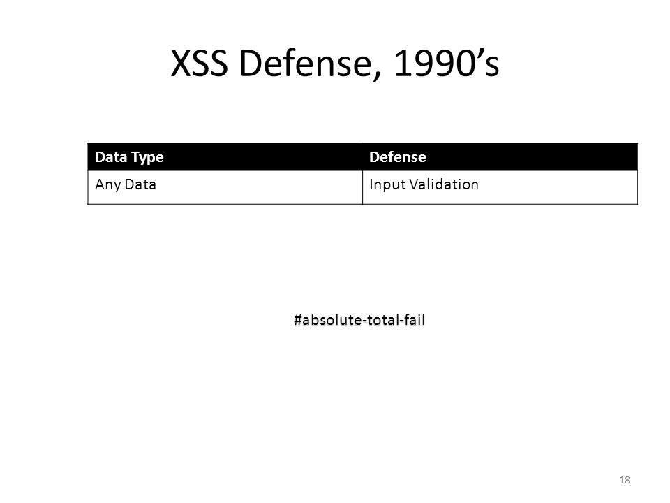 XSS Defense, 1990s Data TypeDefense Any DataInput Validation 18 #absolute-total-fail